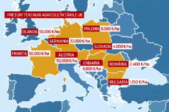 Cu cat se vinde Romania in UE. Pretul terenului agricol, mai mic si de 20 ori decat in Vest