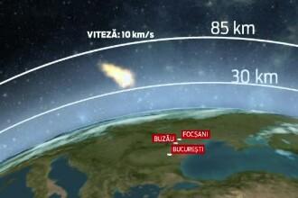 Explicatia specialistilor de la Observatorul Astronomic despre fenomenul nocturn din Romania: