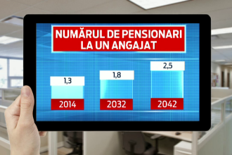HARTA natalitatii in Romania. 2014 - anul in care populatia a scazut cu 48.000 de locuitori: ce se va intampla pana in 2050