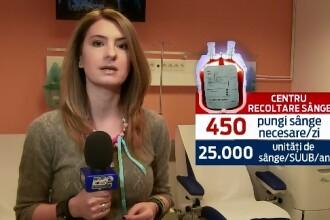 Masurile exceptionale luate de Ministerul Sanatatii cu privire la criza de sange din Romania. Cum putem salva o viata