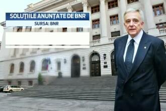 Cele patru solutii pe care BNR le propune bancilor, in cazul clientilor care au credite in franci elvetieni
