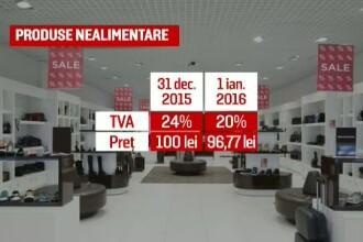 TVA de 20% si accize eliminate. Cati bani ne raman in portofel dupa reducerile de preturi din prima zi a anului 2016