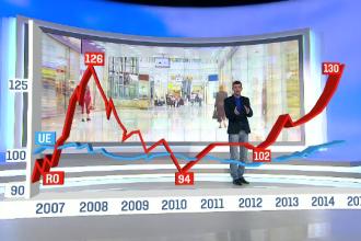 Ce trebuie sa invete Romania din recordul istoric de cumparaturi din noiembrie. Cum am putea pastra banii ce ies din tara