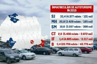 Judetele in care pentru orice automobil nou apar si 20 de rable de import. Peste o treime din masini se apropie de