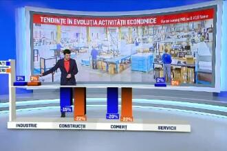 INS: 20% din patronii Romania vor sa reduca numarul angajatilor in urmatoarele 3 luni. Ce previziuni facea insa Guvernul