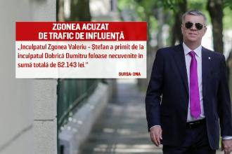 Fostul preşedinte al Camerei Deputaţilor, Valeriu Zgonea, riscă 7 ani de închisoare pentru trafic de influență