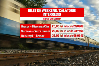 CFR încearcă să mai reducă din traficul de pe DN1. Ofertă la biletele de tren