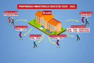 Cum ar putea fi împărțit anul școlar 2020-2021. Oficialii propun 14 septembrie - 18 iunie