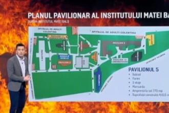 Când a fost construit pavilionul unde a avut loc incendiul violent de la