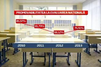 REZULTATE EVALUARE NATIONALA 2013. Scandalul subiectelor usoare: