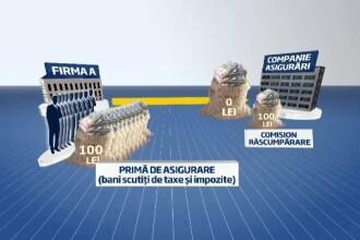 Ingineria financiara de la BCR Asigurari. In 7 luni statul a pierdut 6 milioane de euro