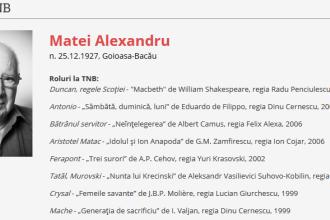 A murit Matei Alexandru. Actorul a primit numeroase premii si dinstinctii pe parcursul celor 86 de ani de viata
