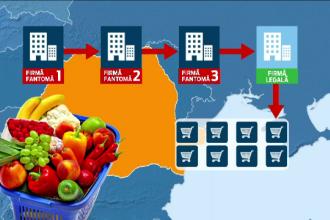 Drumul ilegal al fructelor si legumelor pana la raft. Cum a fost fraudat statul cu 24 de mil. euro, cu binecuvantarea ANAF