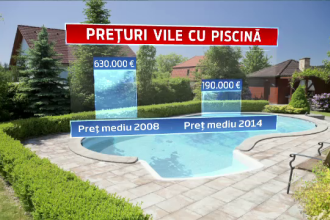 Case care valoareaza cat piscina din curte. Vilele scumpe au cunoscut o devalorizare de 70% din 2008 pana acum