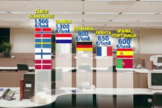In tarile lor sunt chiriasi, aici sunt proprietari si au salarii de 1.500 de euro ca incepatori. Strainii care aleg Romania