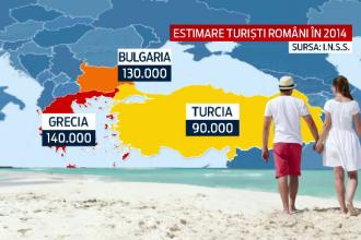 Romanii s-au saturat de bulgari si s-au mutat la greci. Topul destinatiilor de vacanta alese in aceasta vara