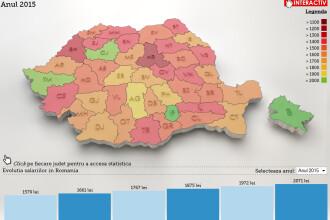 In 2018, in aceste judete vor fi cele mai mari salarii din Romania