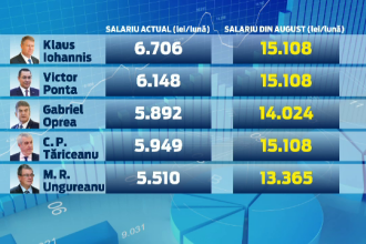 Presedintele Iohannis pica la mijloc in disputa dintre cei doi premieri. Basescu: