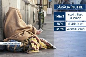 Romania, taramul paradoxurilor. Cum traiesc oamenii in cel mai sarac sat si cel mai bogat oras, despartite de 100 km