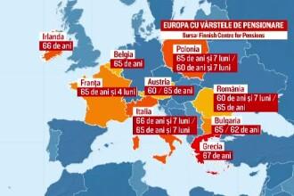 Varsta de pensionare in Romania ar putea fi crescuta si egalizata. Comparatie intre tara noastra si statele din UE