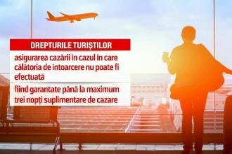 Reguli noi pentru vacanțele în UE. Situațiile în care turiștii își primesc înapoi toți banii