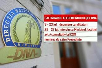 Primele candidaturi pentru șefia DNA - Florentina Mirică, Marius Iacob, Cristian Lazăr şi Elena Grecu