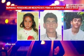 România, pe primul loc în Europa la traficul de persoane. Principalele cauze