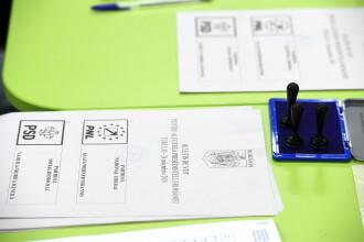 Buletinele de vot la alegerile locale din 2020 pentru București. Ordinea candidaților