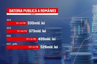 Situația financiară a României, discutată de Iohannis, Cîțu și specialiști ai Băncii Mondiale
