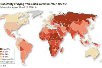 Tarile dezvoltate sufera de cancer si boli de inima. Cat e afectata Romania de
