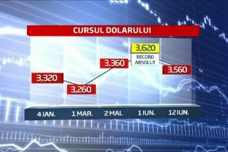 Dolarul este inamicul public numarul unu pentru economia romaneasca