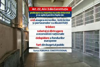 Noua Constitutie propusa de romani in Parlament: Capitala la Brasov, imn nou si pedeapsa cu moartea