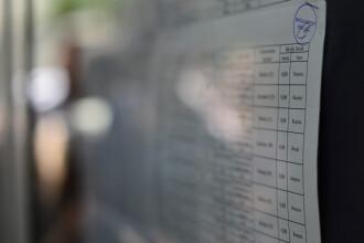 SALAJ - REZULTATE BACALAUREAT 2014 EDU.RO. Vezi aici rezultatele finale la BAC 2014