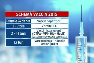 De ce nu poate fi interzis accesul in scoli copiilor nevaccinati. Ce s-ar putea intampla insa cu parintii lor in scurt timp