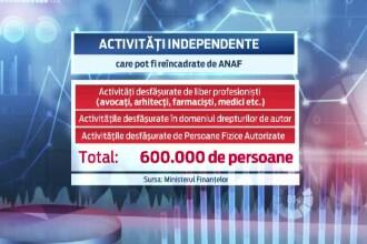 Amnistia fiscala a fost votata in Parlament: 4 milioane de romani scapa de Fisc. Ce se va intampla cu cei care au platit deja