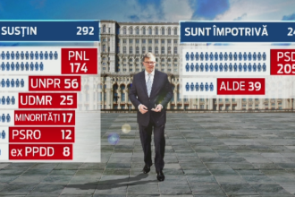 Numirea lui Ungureanu in fruntea SIE se voteaza azi in Parlament. Este pentru prima data cand PSD si UNPR au pozitii diferite