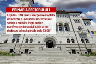 Terasele din sectorul 1 se pregatesc pentru Romania - Franta, dar inchid TV-ul dupa prima repriza. Anuntul facut de primarie
