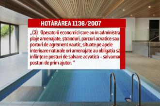 Mama uneia dintre fetele gasite inconstiente in piscina din Capitala, cercetata penal. Adolescentele sunt in stare grava