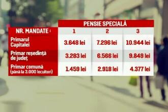 Și primarii României sunt speciali. Senatul a votat pensii de 11.000 lei pentru ei