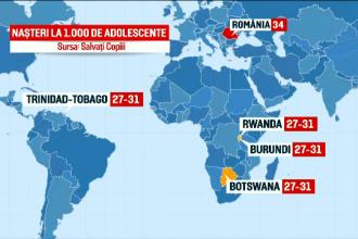 Copiii români trăiesc în condiţii mai rele decât cei din Botswana sau Rwanda
