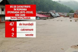 România, acord cu Banca Mondială în cazul unui dezastru natural