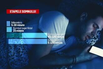 Motivele pentru care trei sferturi dintre români nu dorm suficient. Ce îi ţine treji