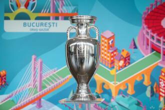 Grupele EURO 2020 | Echipele calificate la Campionatul European