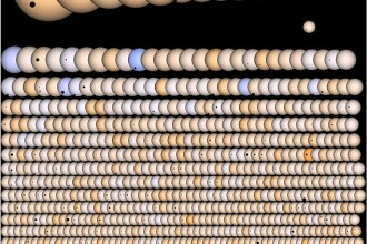 Poza care ar putea dovedi ca EXISTA extraterestri: 1235 de planete ca Terra