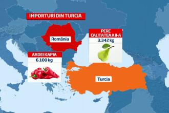 Pesticide peste limita admisa, descoperite in 10 tone de ardei capia si pere, importate din Turcia