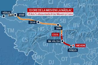 In timp ce Ponta si Sova se contrazic cu privire la tronsonul Sibiu-Pitesti, Romania risca sa piarda investitii importante