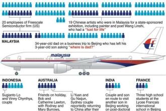 Dublura lui Jet Li si un cuplu in luna de miere. INFOGRAFIC AFP cu povestile pasagerilor din avionul prabusit
