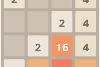 iLikeIT. Jocul care creeaza o dependenta cel putin la fel de mare ca Flappy Bird si Candy Crush. Se numeste 2048 si e gratuit
