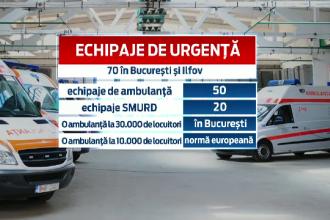 Cazul barbatului care a murit asteptand salvarea scoate in evidenta cat de vulnerabil este sistemul de urgenta din Romania
