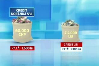 Solutia Guvernului pentru convertirea creditelor din franci in lei. Cine ar putea beneficia de reducerea ratei la banca